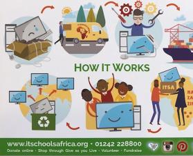 IT Schools Africa - donations of unwanted IT equipment